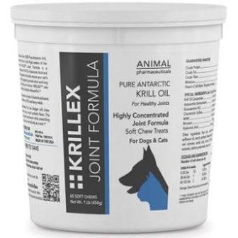 Animal PHRM